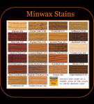 min-wax-stains